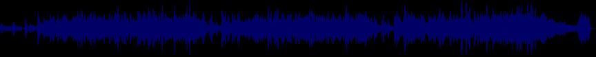 waveform of track #22585
