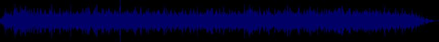waveform of track #22673