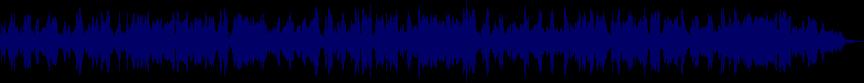 waveform of track #22679