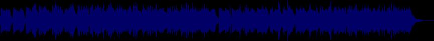 waveform of track #22681