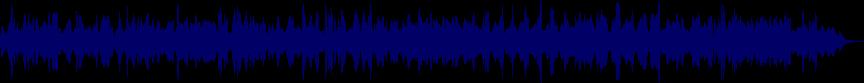 waveform of track #22683