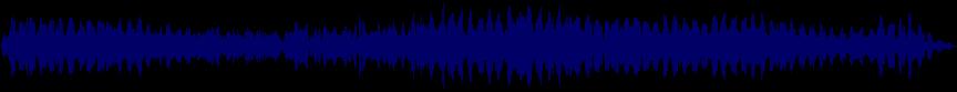 waveform of track #22692
