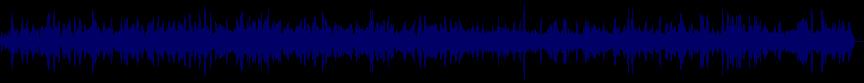 waveform of track #22696