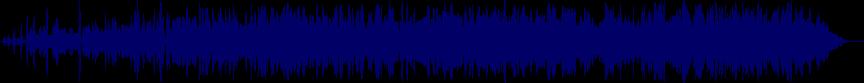 waveform of track #22698