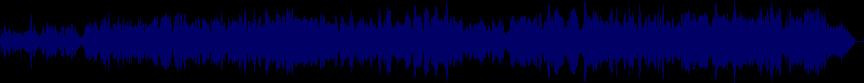 waveform of track #22701