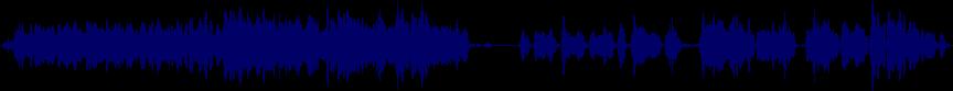 waveform of track #22702