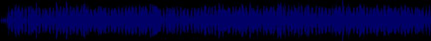 waveform of track #22704
