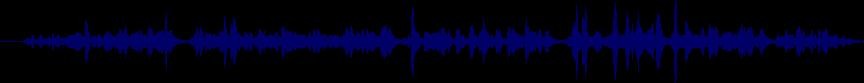 waveform of track #22706