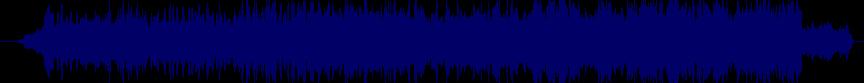 waveform of track #22712