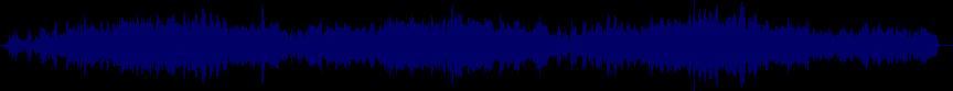 waveform of track #22721