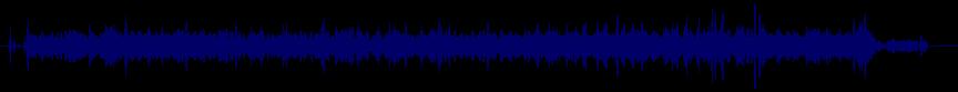 waveform of track #22723
