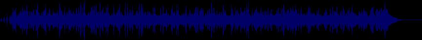 waveform of track #22735