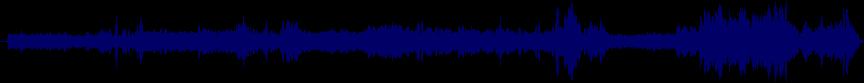 waveform of track #22748