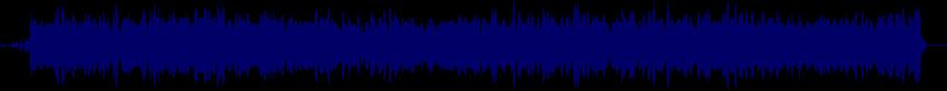waveform of track #22761