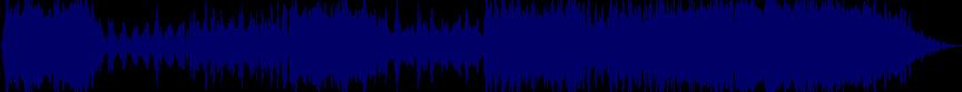 waveform of track #22767