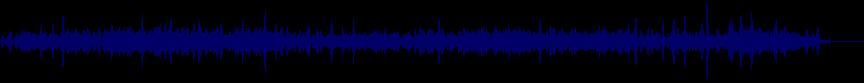 waveform of track #22781
