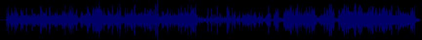 waveform of track #22784