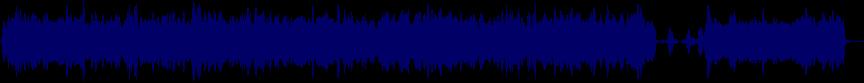 waveform of track #22798