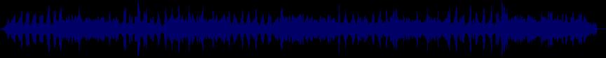 waveform of track #22803
