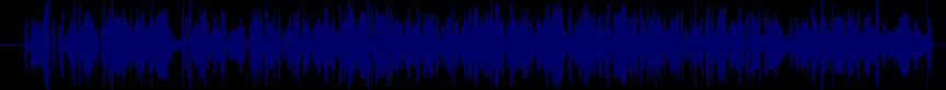waveform of track #22810