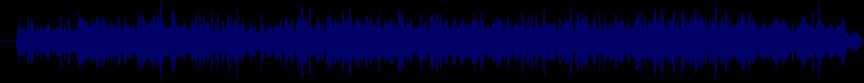 waveform of track #22816
