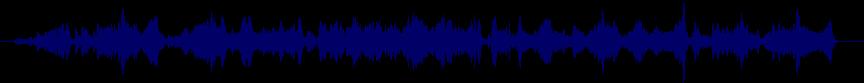 waveform of track #22824