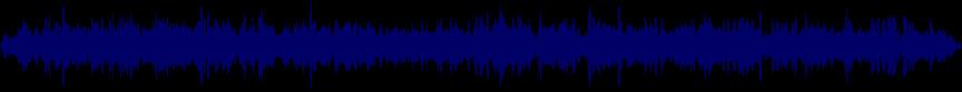 waveform of track #22825