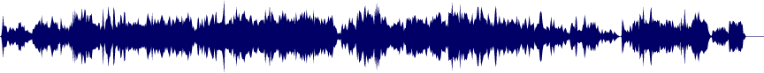 waveform of track #22829