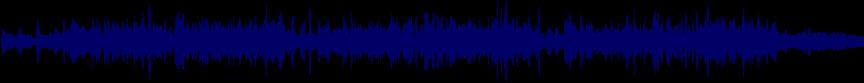 waveform of track #22834