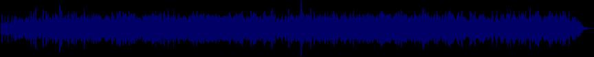 waveform of track #22835