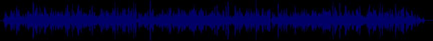 waveform of track #22847