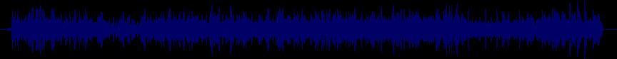 waveform of track #22857