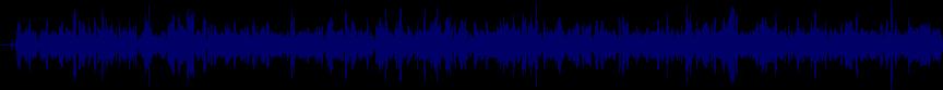 waveform of track #22871