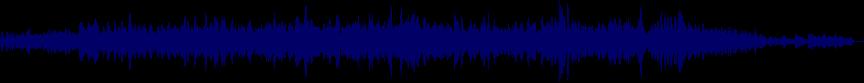 waveform of track #22881