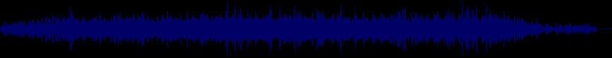 waveform of track #22888