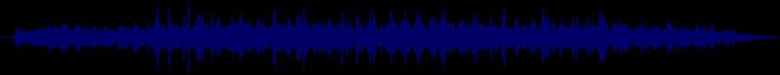 waveform of track #22895