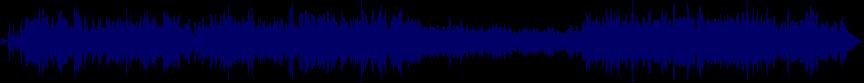 waveform of track #22896