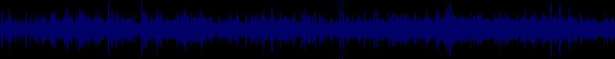 waveform of track #22901