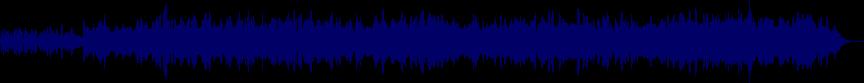 waveform of track #22909