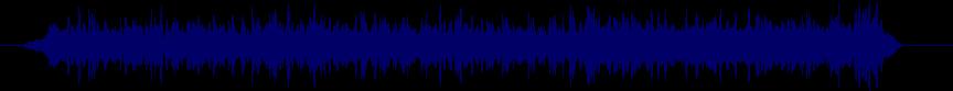 waveform of track #22914