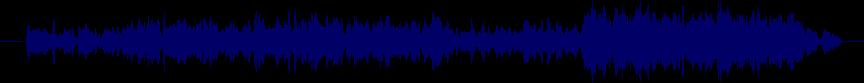 waveform of track #22915