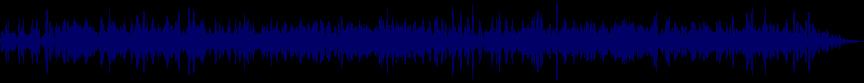 waveform of track #22929