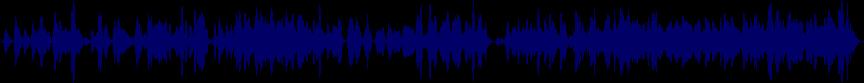 waveform of track #22931