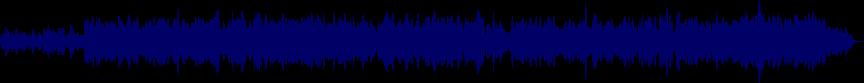 waveform of track #22944