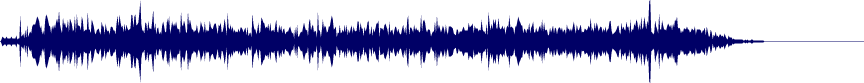 waveform of track #22945