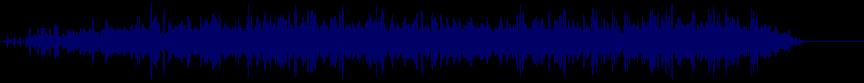 waveform of track #22950