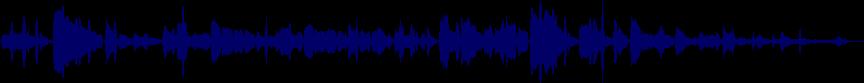 waveform of track #22953