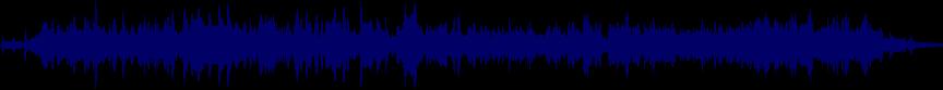 waveform of track #22957