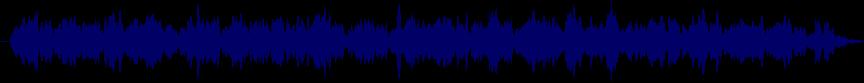 waveform of track #22958