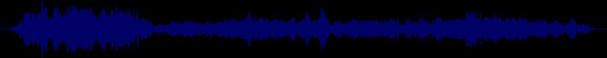 waveform of track #22985